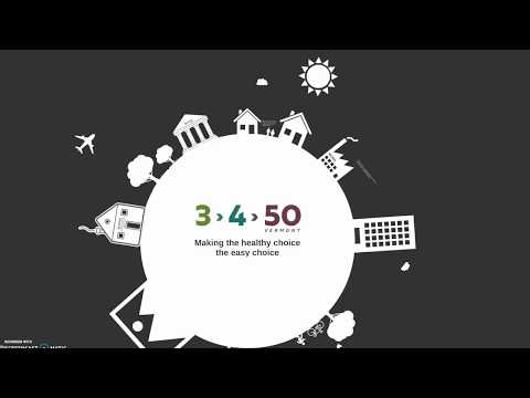3-4-50: Making the Healthy Choice the Easy Choice