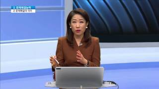 #1 NCS 직업기초 능력 - 문제해결능력 개론