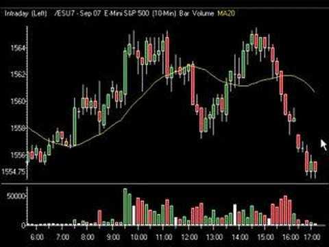 Day Trading Swing Trading Market Blog 7.17.07