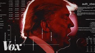 authoritarianism the political science that explains trump