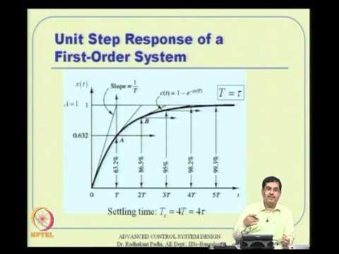 Mod-08 Lec-17 erster und zweiter Ordnung Lineare Differentialgleichungen