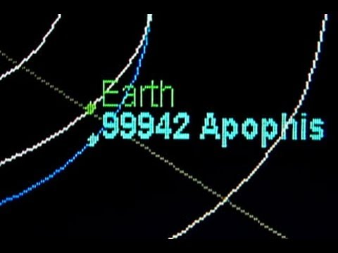 99942 Apophis Asteroid Earth Impact in 2036