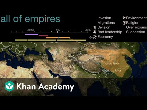 an overview of the rise and fall of roman empire in history