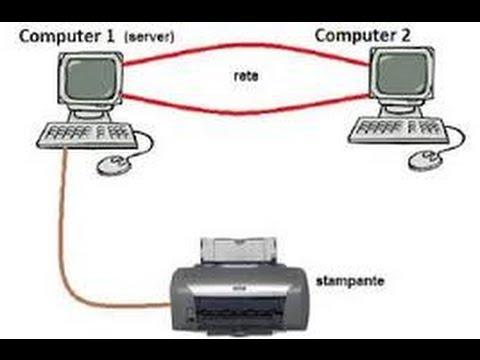 Configurazione E Condivisione di una stampante in rete o su Print Server