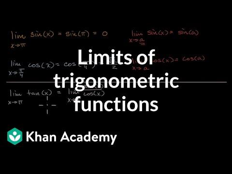 Limits Of Trigonometric Functions Video Khan Academy