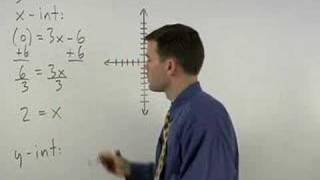 The Intercept Method - MathHelp.com - Algebra Help