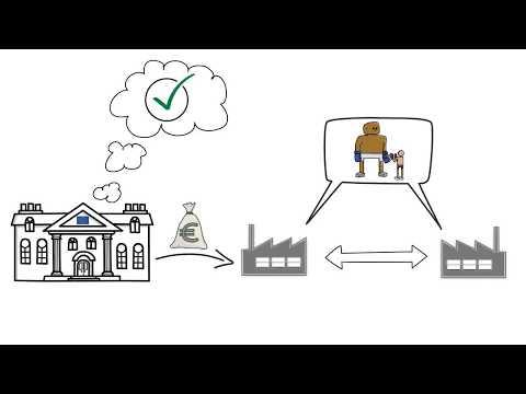 De-minimis Beihilfen - einfach erklärt