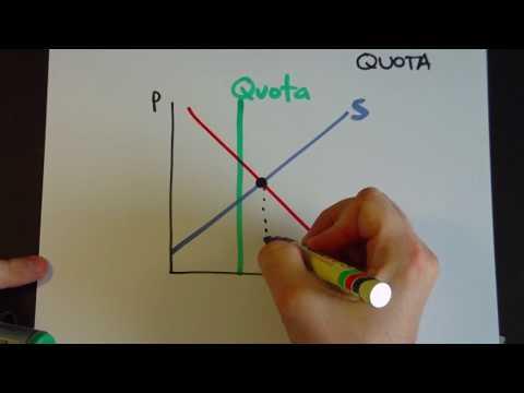 Quotas and surplus