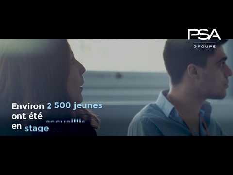 Groupe PSA - Les leviers de la performance