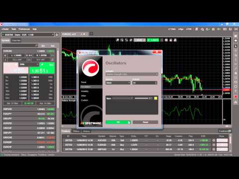 cTrader - Using Indicators