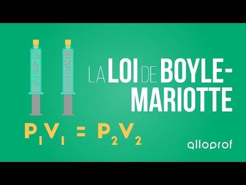La loi de Boyle-Mariotte   Chimie   Alloprof