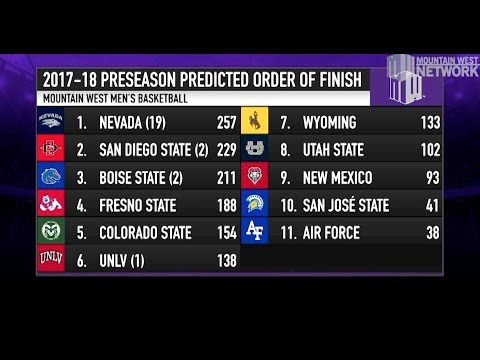 2017-2018 Mountain West Men's Basketball Preseason Predicted Order of Finish and Superlative Awards (видео)