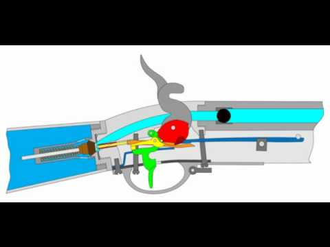 How work the airsoft gun of 1779 Animation