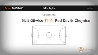 Skrót meczu Nbit Gliwice   Red Devils Chojnice (10 kolejka)
