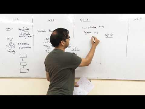 AIR-53 MANUJ JINDAL HOW TO CRACK IAS