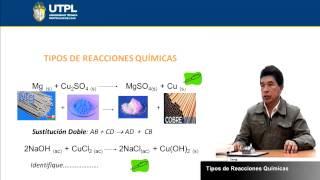 UTPL TIPO DE REACCIONES QUÍMICAS [(GESTIÓN AMBIENTAL)(QUÍMICA GENERAL)]