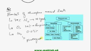 This video lecture from Man and His Environment (F.Sc. second year Biology) covers a little introduction about the chapter and details about renewable and nonrenewable resources which includes air, water and land. Find more e-learning material and educational video lectures in Urdu at maktab.pk. These videos are free to use for promotional and commercial purpose by keeping the credits to Maktab.