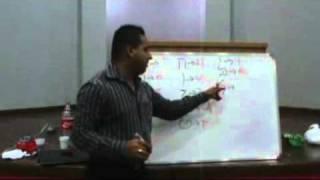Hebraico Bíblico (Biblical Hebrew), Com O Professor Fabio Sabino