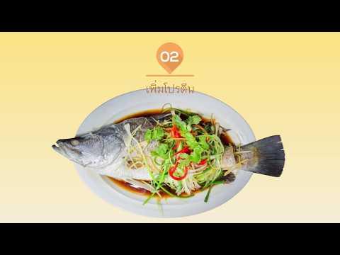 เข้าพรรษานี้ อย่าลืม ตักบาตรถาม (สุขภาพ) พระ สสส. แนะนำอาหารใส่บาตรที่ดีต่อสุขภาพพระ เพื่อให้สงฆ์ไทยห่างไกลจากโรคอ้วน