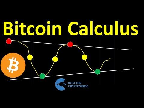 Bitcoin Calculus