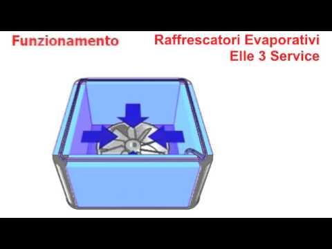 Video Raffrescatori Evaporativi