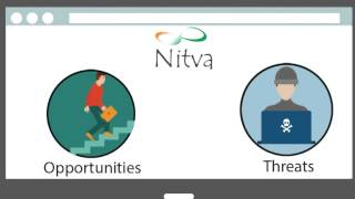 Export data analysis, Import data analysis, Export Import data analysis, Export Import Business Intelligence tool Nitva.