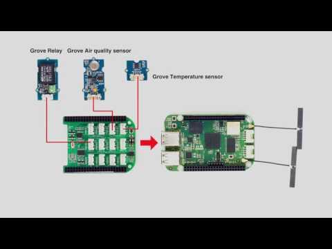 Home Control Center using SeeedStudio BeagleBone Green Wireless