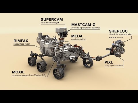 NASA's Perseverance Mars Rover - Mission Overview