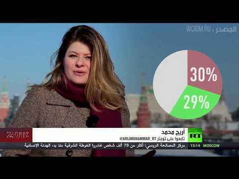 العرب اليوم - الرئيس الروسي بوتين شعبية صقلتها تحديات وإنجازات