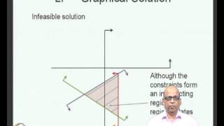 Mod-02 Lec-08 Linear Programming: Graphical Method