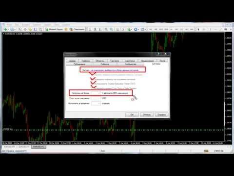 Торговые сигналы форекс в MetaTrader 4 и MetaTrader 5