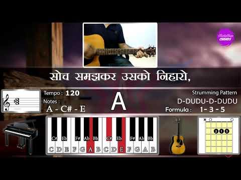 Video Chords & Lyrics | Yishu Bulata Tumhe | Jesus Calls download in MP3, 3GP, MP4, WEBM, AVI, FLV January 2017