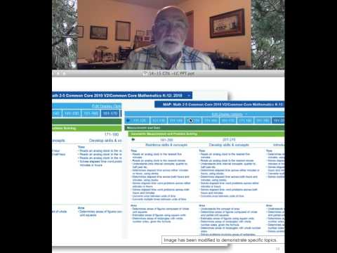 Demaree's Learning Continuum Video