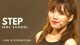 IDOL SCHOOL 아이돌학교 - STEP || Line Distribution