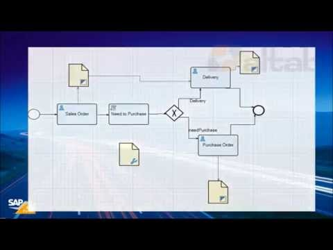 SAP Business One - workflow