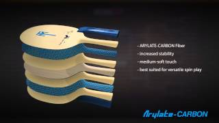 Arylate Carbon Blades