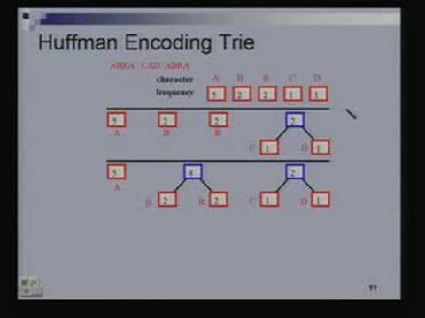 Lecture - 19 Data Compression
