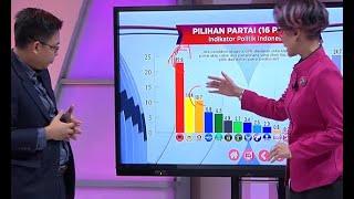 Video Siasat Politik Demokrat - ROSI (4) MP3, 3GP, MP4, WEBM, AVI, FLV November 2018