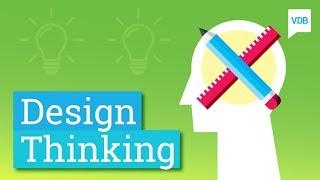 Design Thinking: O que é e suas 5 etapas fundamentais