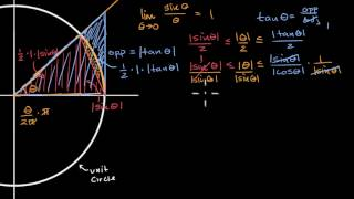 Limit of (sin x)/x as x approaches 0