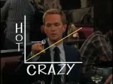 How i met your mother, (Hot,Crazy) SCALE