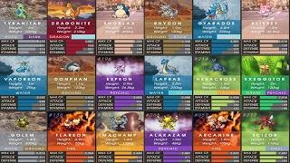 Maiores CP, Novos Ovos, Unown, Espeon, Inicias & Muito Mais no Pokémon GO! by Pokémon GO Gameplay