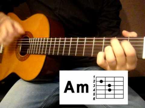 Как играть на гитаре песню Кино - Кукушка