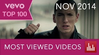 VEVO's 100 Most Viewed Music Videos (Nov. 2014)