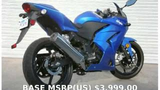 9. 2010 Kawasaki Ninja 250R  Engine superbike