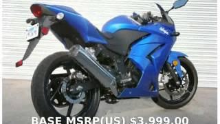 2. 2010 Kawasaki Ninja 250R  Engine superbike