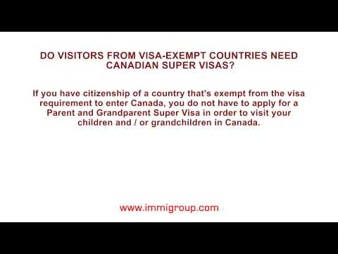 Do visitors from visa-exempt countries need Canadian Super Visas?