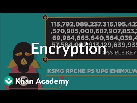 256 bit key possible combinations