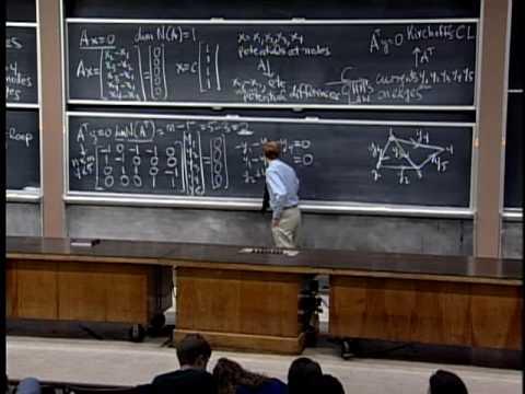 Lec 12 | MIT 18.06 Linear Algebra, Spring 2005