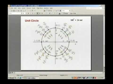 Trigonometry Unit Circle